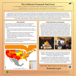 California Firewood Task Force (CFTF) Poster: activities of the task force